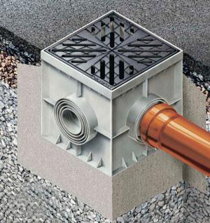 Polyethylene-Manholes