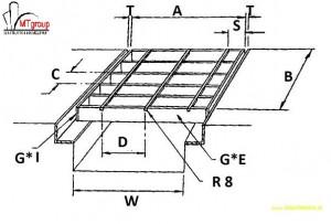 راهنمای انتخاب گریتینگ فلزی برای کانال