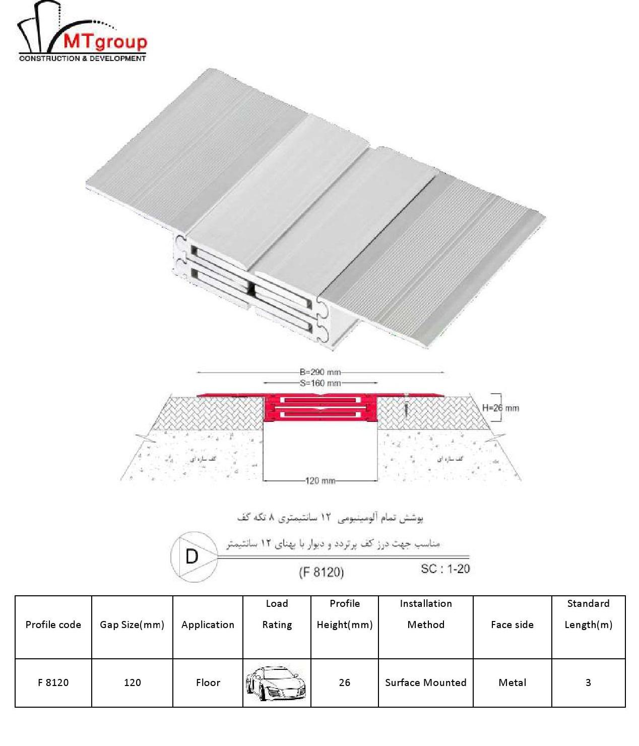 پوشش تمام آلومینیومی 12 سانتیمتری