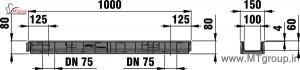 پلان گاتر 40246
